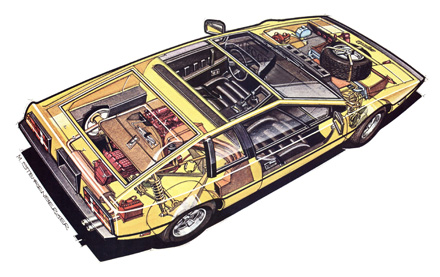 Lotus_Esprit_S2_Cut_through