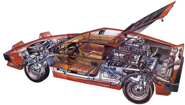Lotus_Turbo_Esprit_Cut_Away